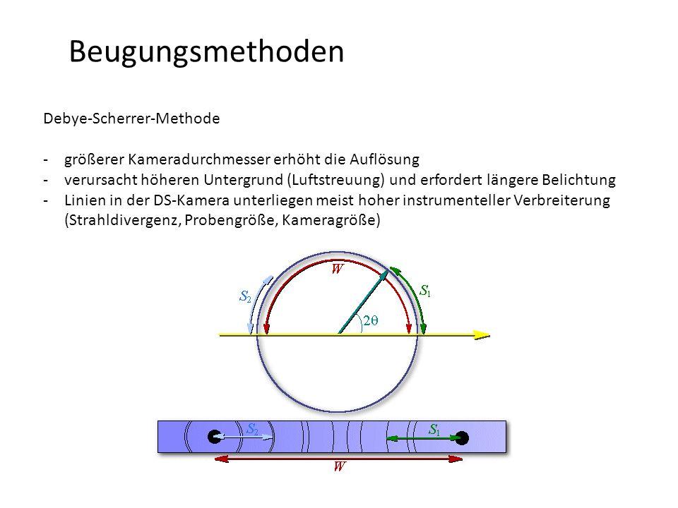 Beugungsmethoden Debye-Scherrer-Methode