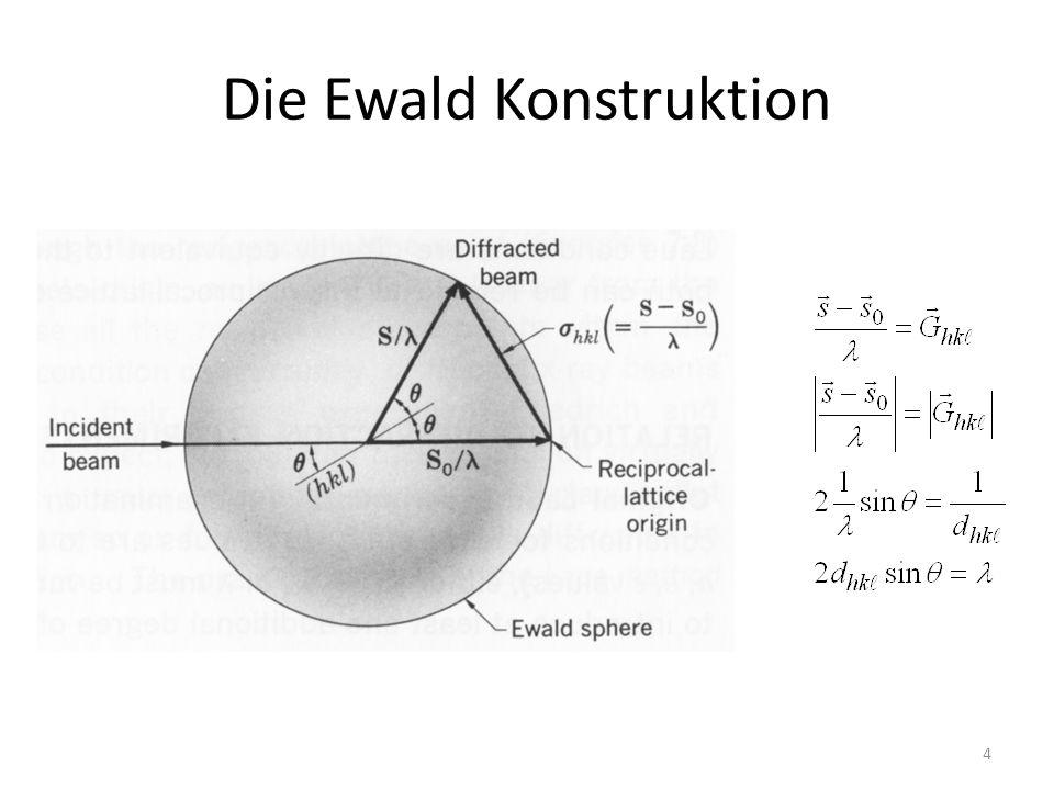 Die Ewald Konstruktion
