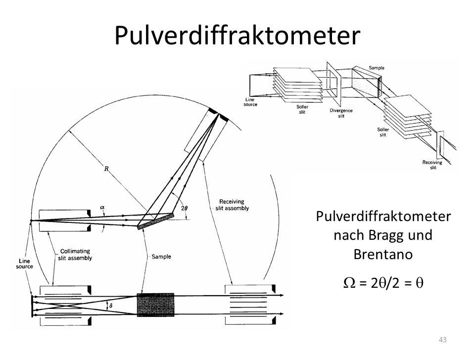 Pulverdiffraktometer