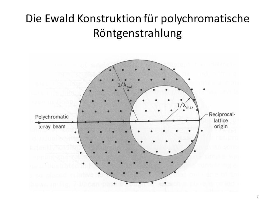 Die Ewald Konstruktion für polychromatische Röntgenstrahlung