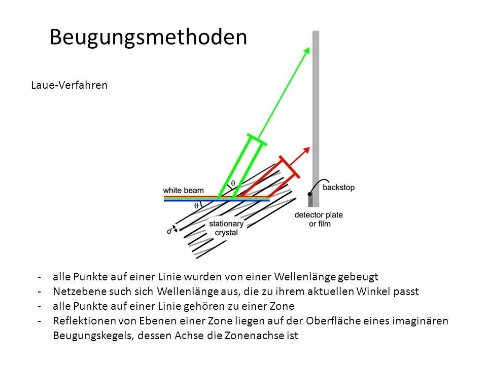 Beugungsmethoden Laue-Verfahren