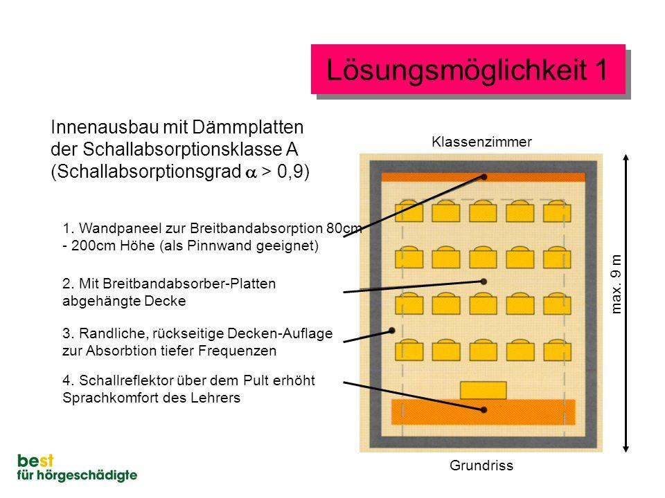 Lösungsmöglichkeit 1 Innenausbau mit Dämmplatten der Schallabsorptionsklasse A (Schallabsorptionsgrad a > 0,9)