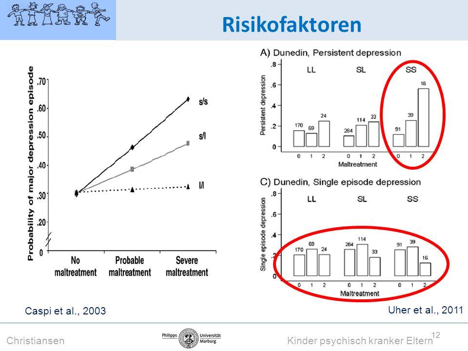 Risikofaktoren Caspi et al., 2003 Uher et al., 2011