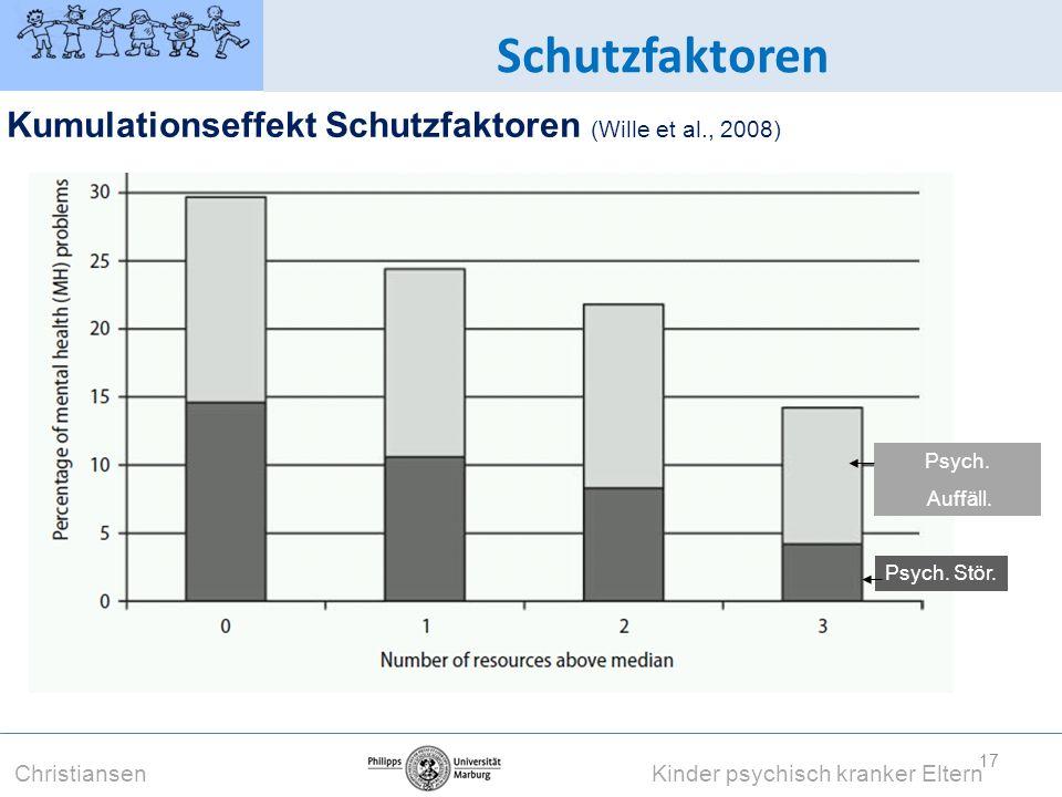 Schutzfaktoren Kumulationseffekt Schutzfaktoren (Wille et al., 2008)