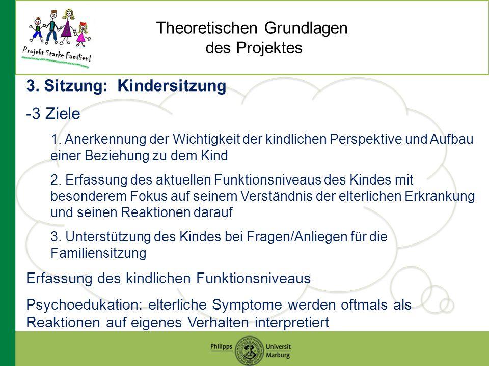 Theoretischen Grundlagen des Projektes