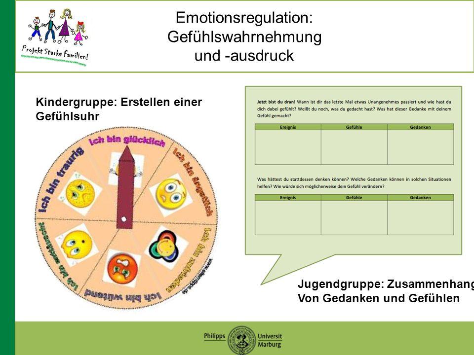 Emotionsregulation: Gefühlswahrnehmung und -ausdruck
