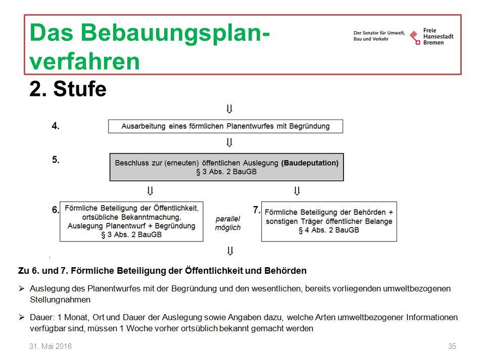 Das Bebauungsplan- verfahren 2. Stufe