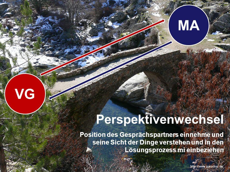 MA VG Perspektivenwechsel
