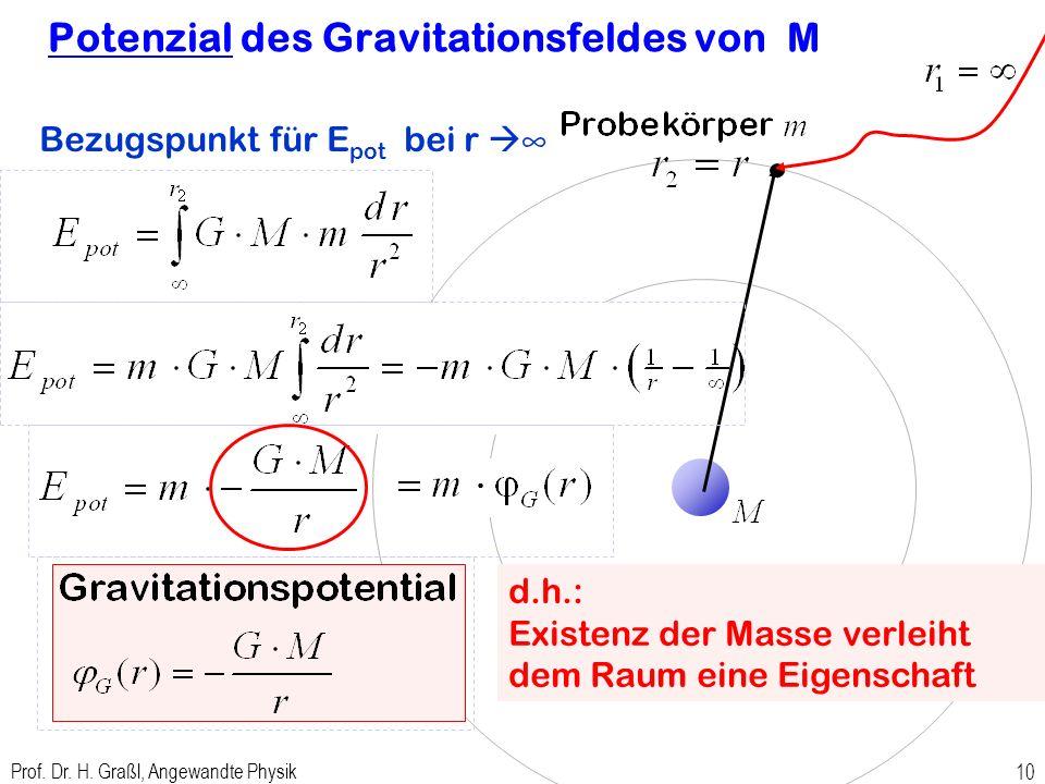 Potenzial des Gravitationsfeldes von M