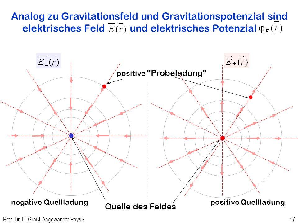 Analog zu Gravitationsfeld und Gravitationspotenzial sind elektrisches Feld und elektrisches Potenzial