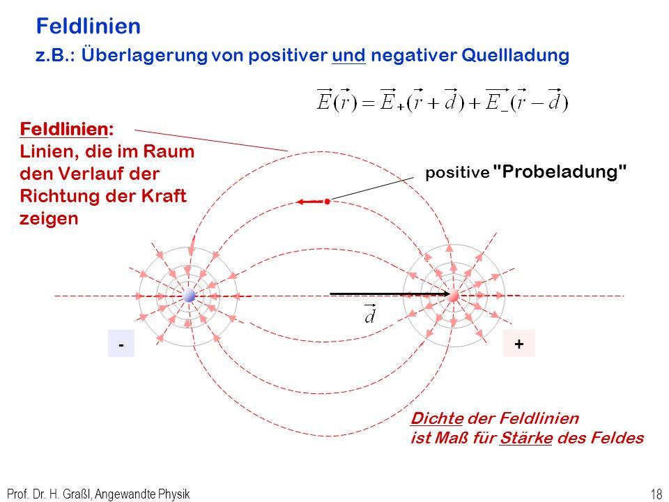 Feldlinien z.B.: Überlagerung von positiver und negativer Quellladung