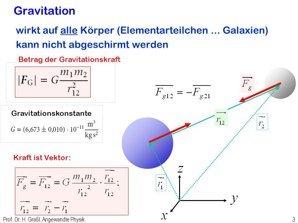 Gravitation wirkt auf alle Körper (Elementarteilchen ... Galaxien)
