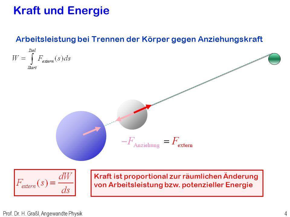 Kraft und Energie Arbeitsleistung bei Trennen der Körper gegen Anziehungskraft.