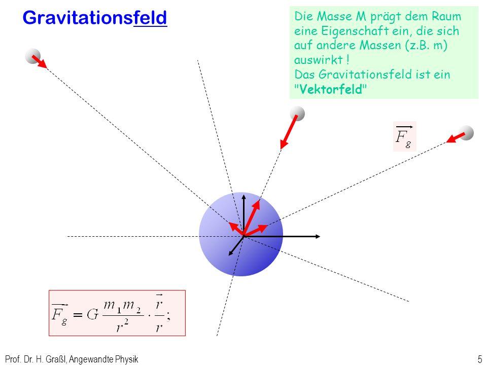 Gravitationsfeld Die Masse M prägt dem Raum eine Eigenschaft ein, die sich auf andere Massen (z.B. m) auswirkt !