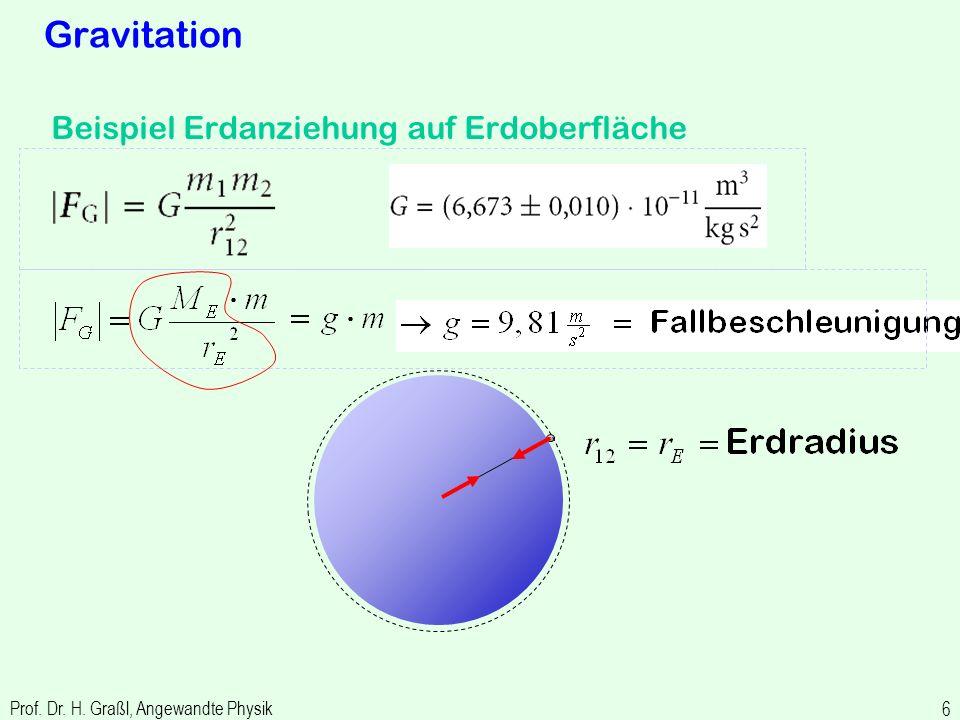 Gravitation Beispiel Erdanziehung auf Erdoberfläche