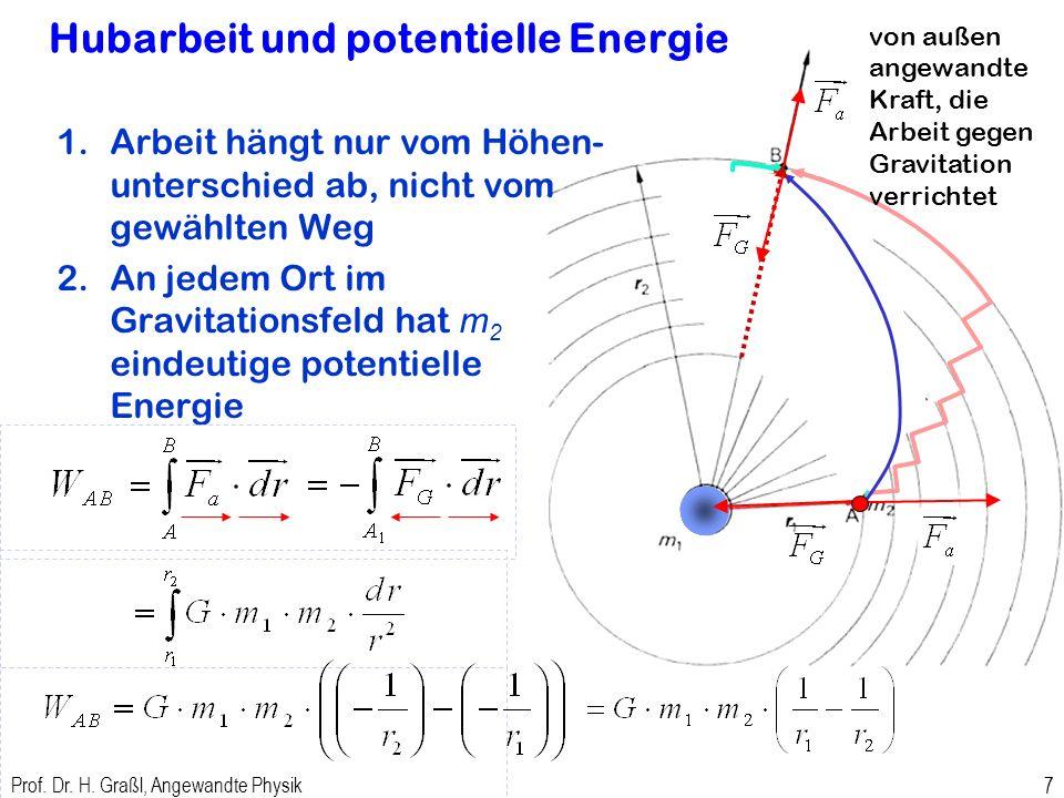 Hubarbeit und potentielle Energie