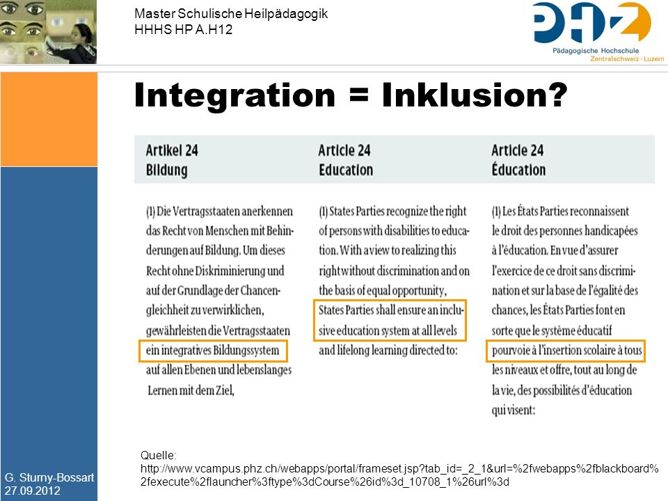 Integration = Inklusion