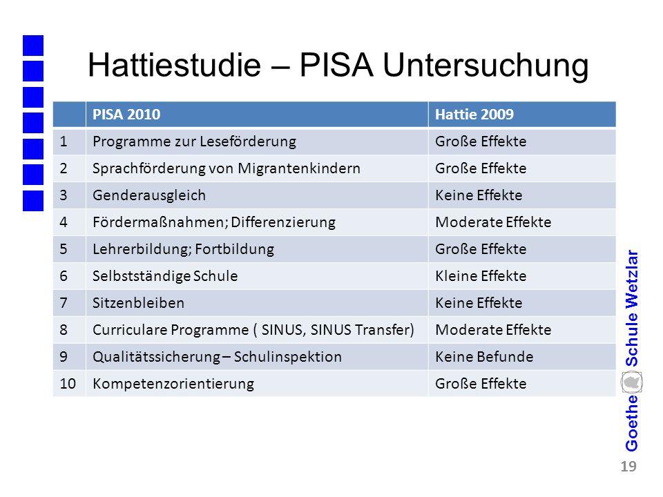 Hattiestudie – PISA Untersuchung