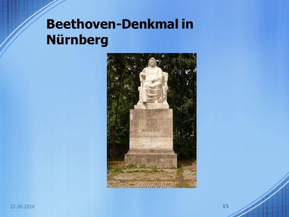 Beethoven-Denkmal in Nürnberg