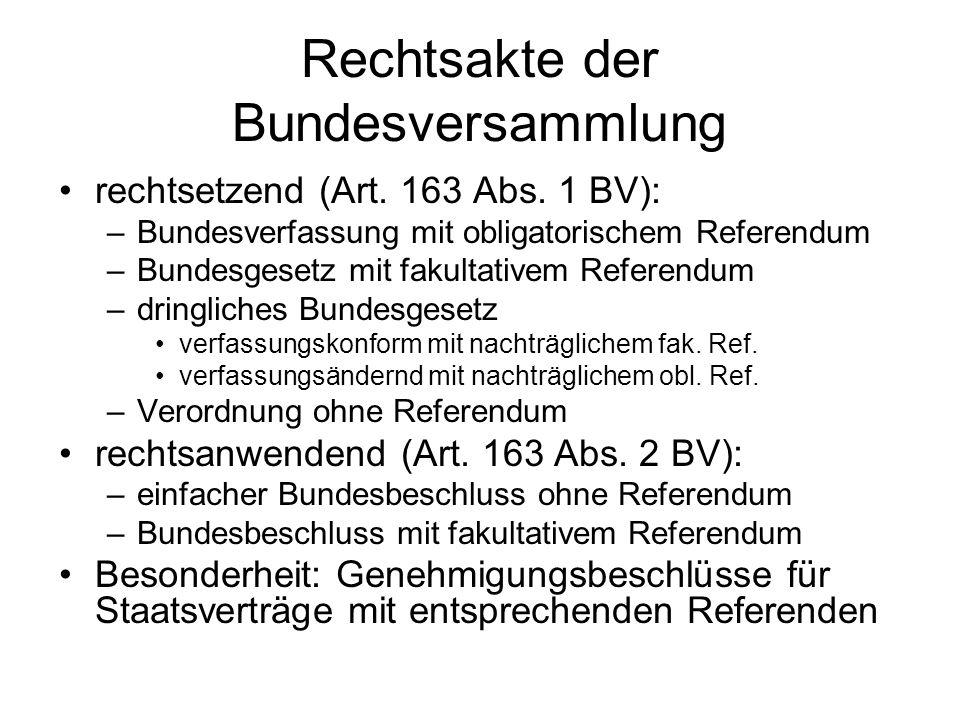 Rechtsakte der Bundesversammlung