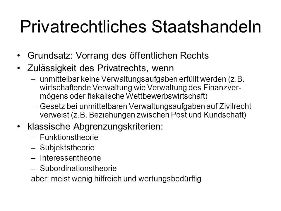 Privatrechtliches Staatshandeln