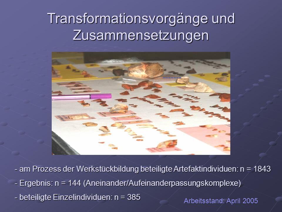 Transformationsvorgänge und Zusammensetzungen