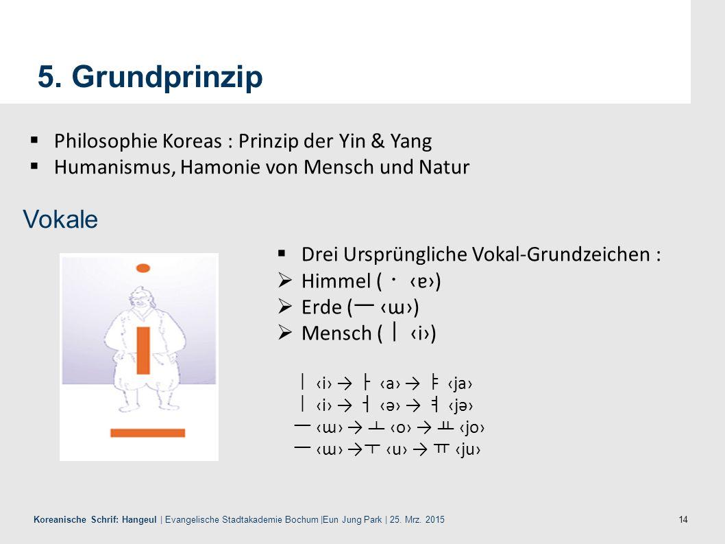 5. Grundprinzip Vokale Philosophie Koreas : Prinzip der Yin & Yang
