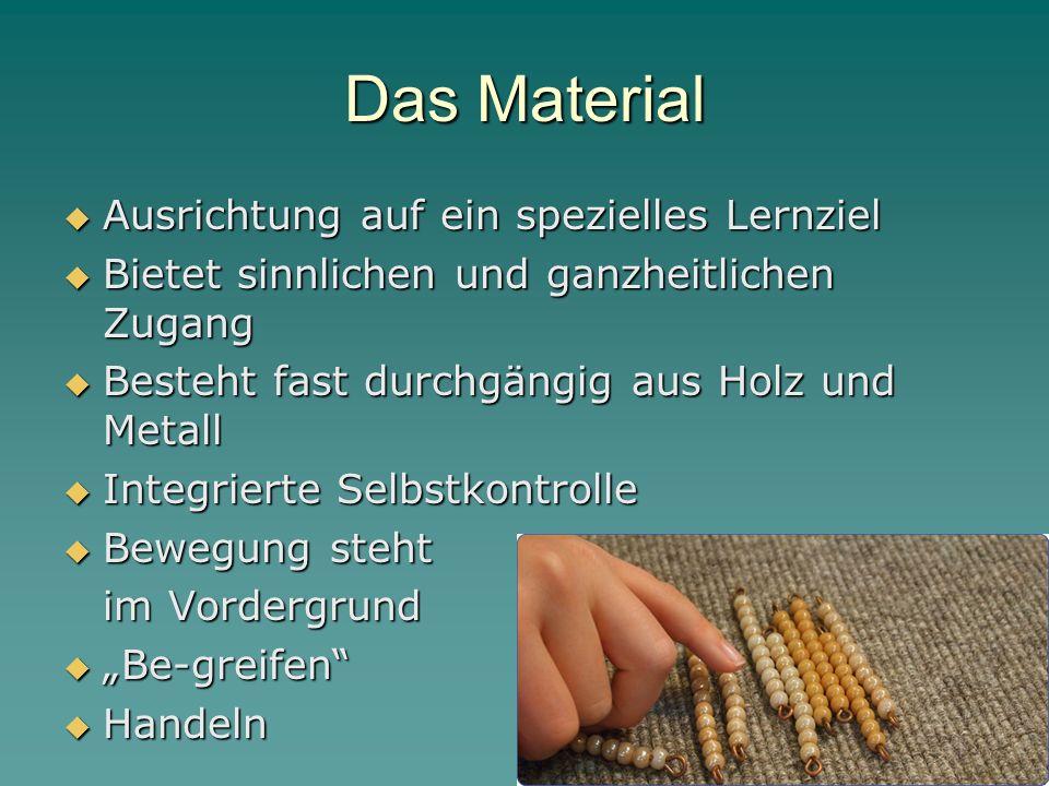 Das Material Ausrichtung auf ein spezielles Lernziel