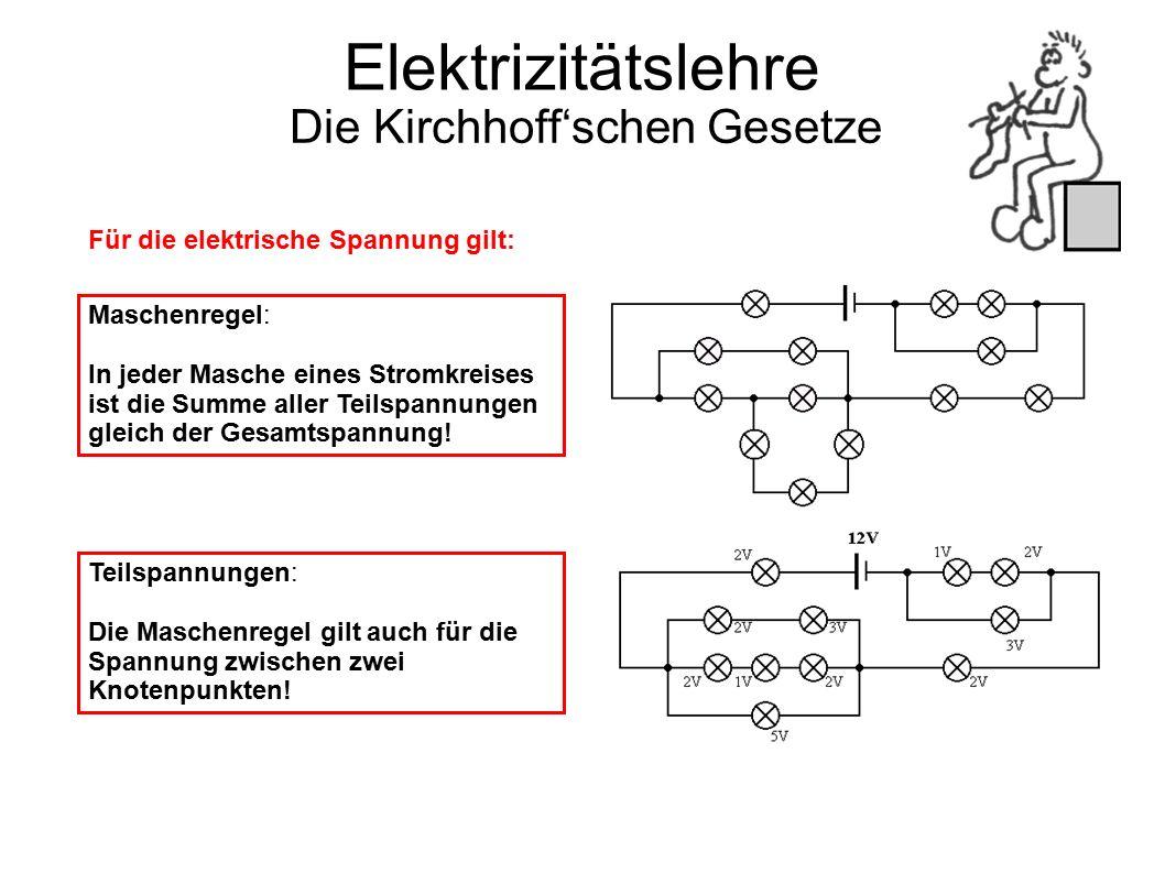 Die Kirchhoff'schen Gesetze