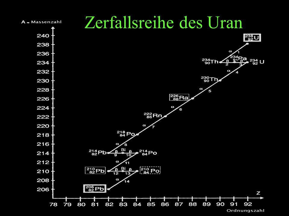 Zerfallsreihe des Uran