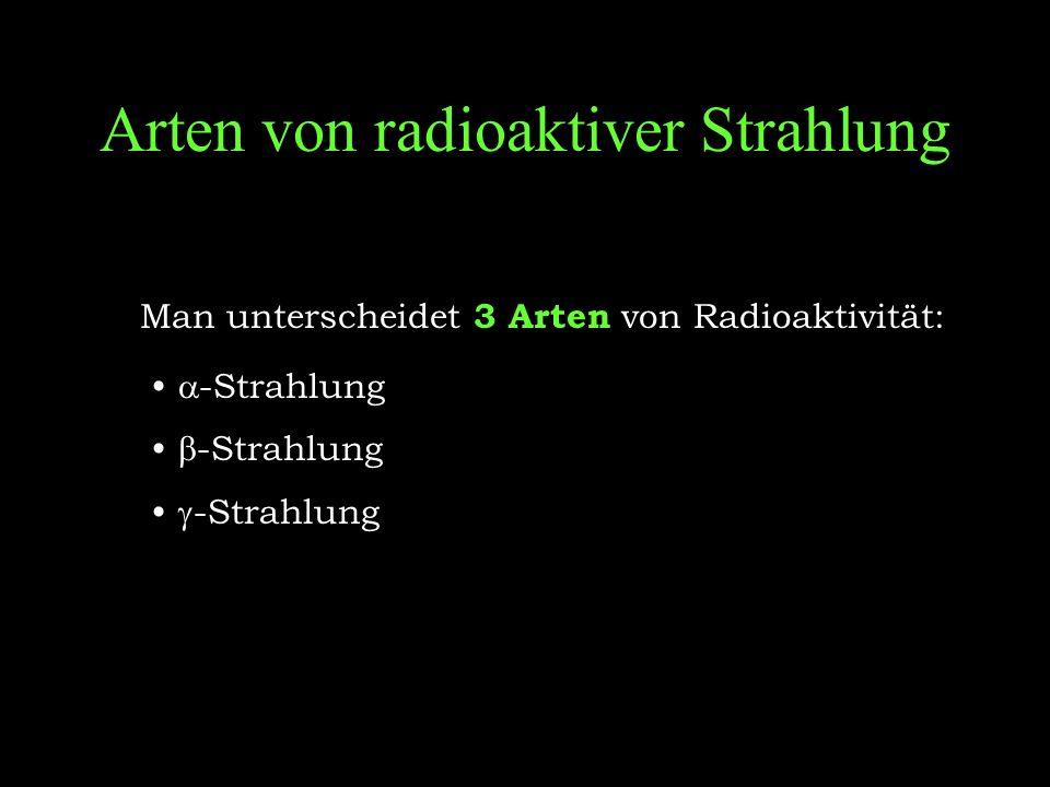 Arten von radioaktiver Strahlung