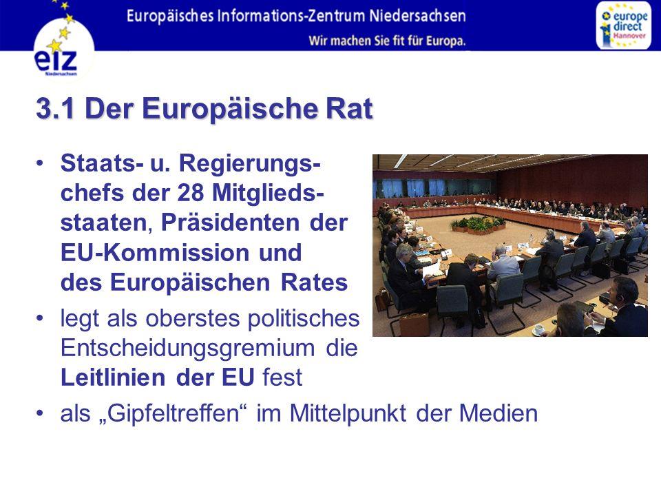3.1 Der Europäische Rat Staats- u. Regierungs- chefs der 28 Mitglieds- staaten, Präsidenten der EU-Kommission und des Europäischen Rates.