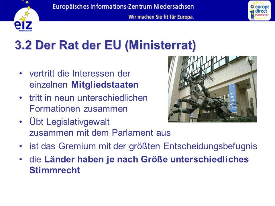 3.2 Der Rat der EU (Ministerrat)