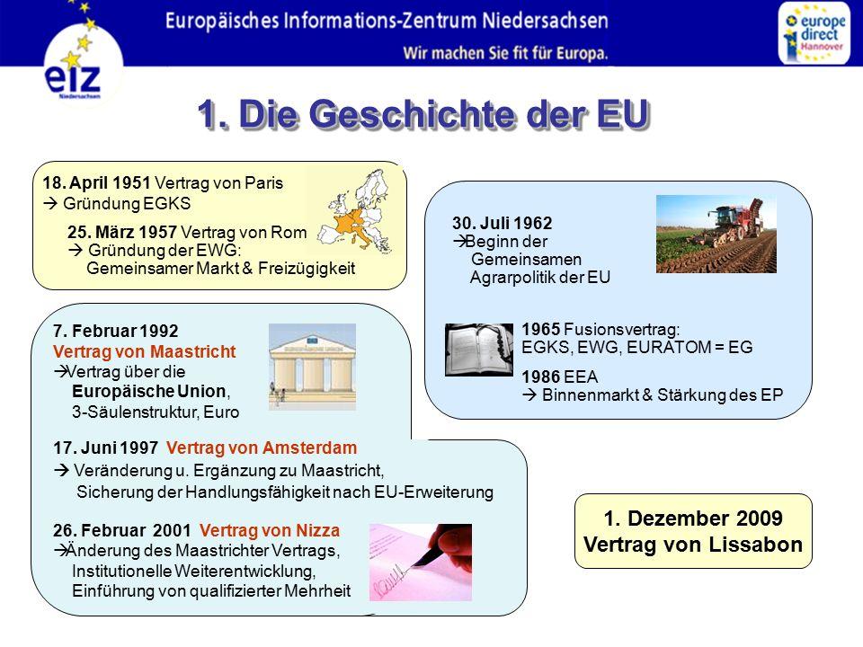 1. Dezember 2009 Vertrag von Lissabon