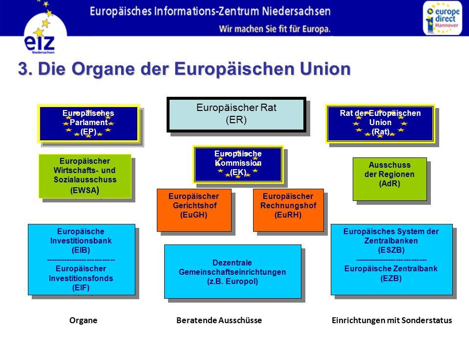 3. Die Organe der Europäischen Union