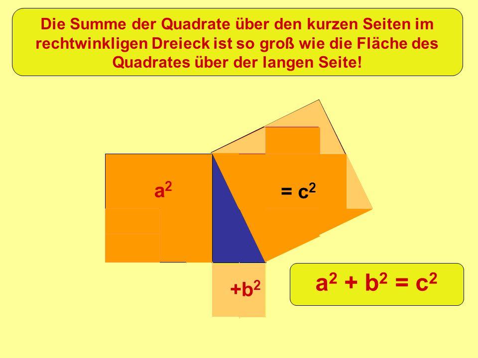 Die Summe der Quadrate über den kurzen Seiten im rechtwinkligen Dreieck ist so groß wie die Fläche des Quadrates über der langen Seite!