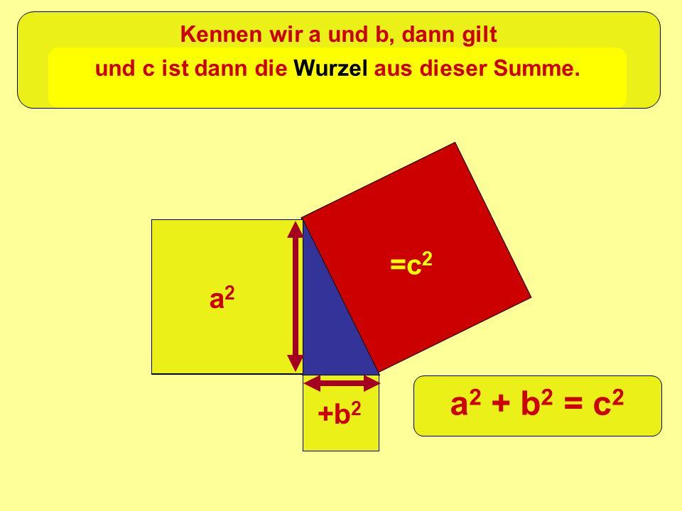 a2 + b2 = c2 =c2 a2 +b2 Kennen wir a und b, dann gilt