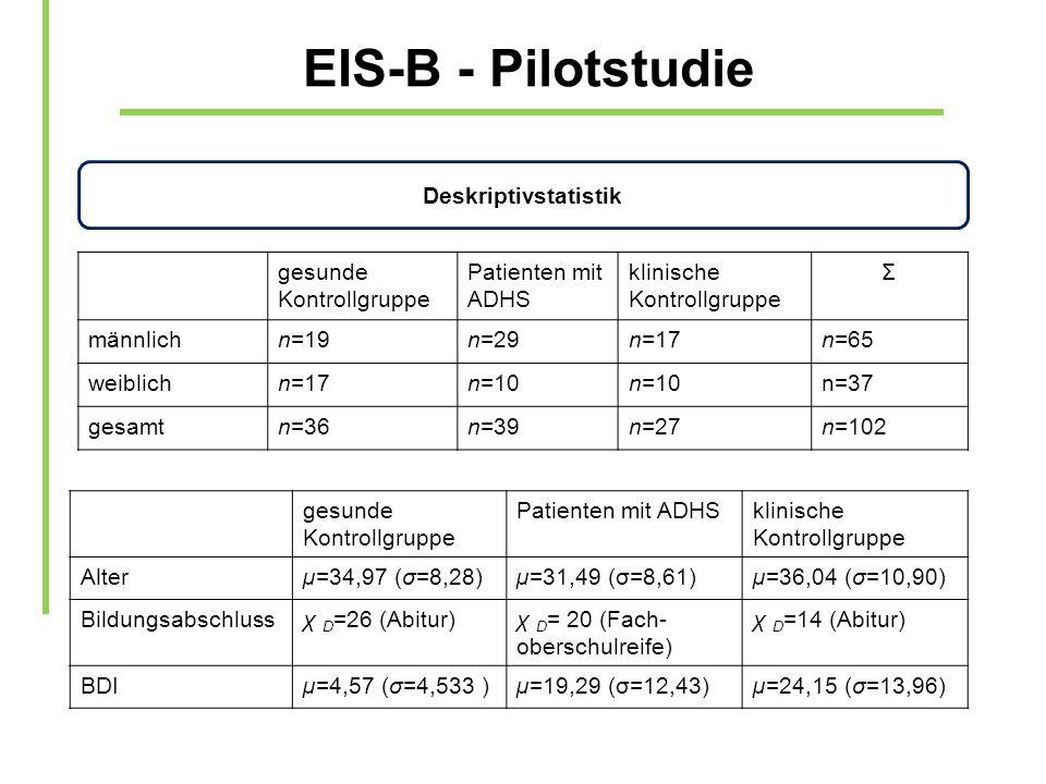 EIS-B - Pilotstudie Deskriptivstatistik gesunde Kontrollgruppe