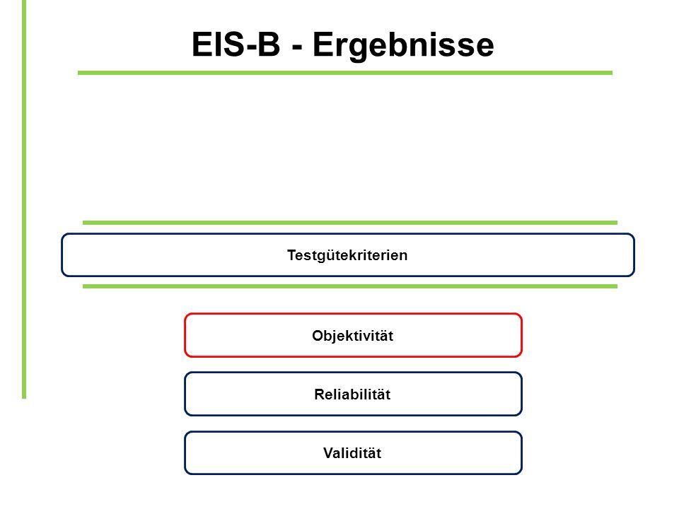 EIS-B - Ergebnisse Testgütekriterien Objektivität Reliabilität