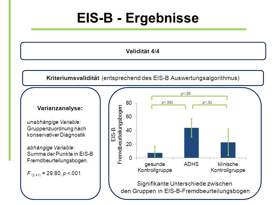 EIS-B - Ergebnisse Validität 4/4