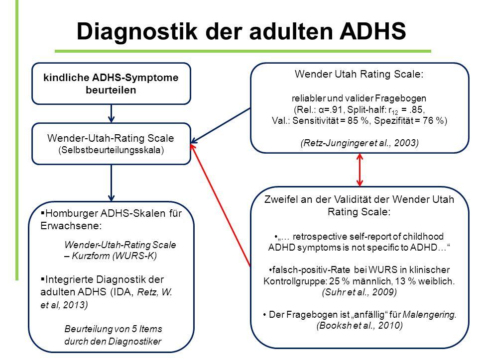 Diagnostik der adulten ADHS kindliche ADHS-Symptome beurteilen