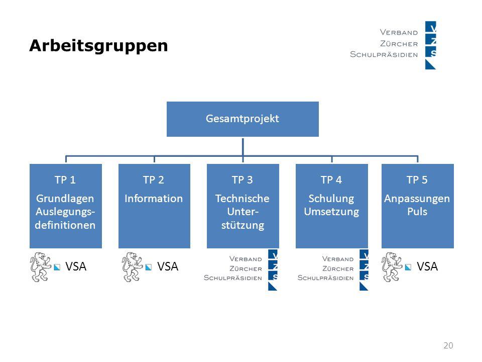 Arbeitsgruppen VSA VSA VSA Gesamtprojekt TP 1