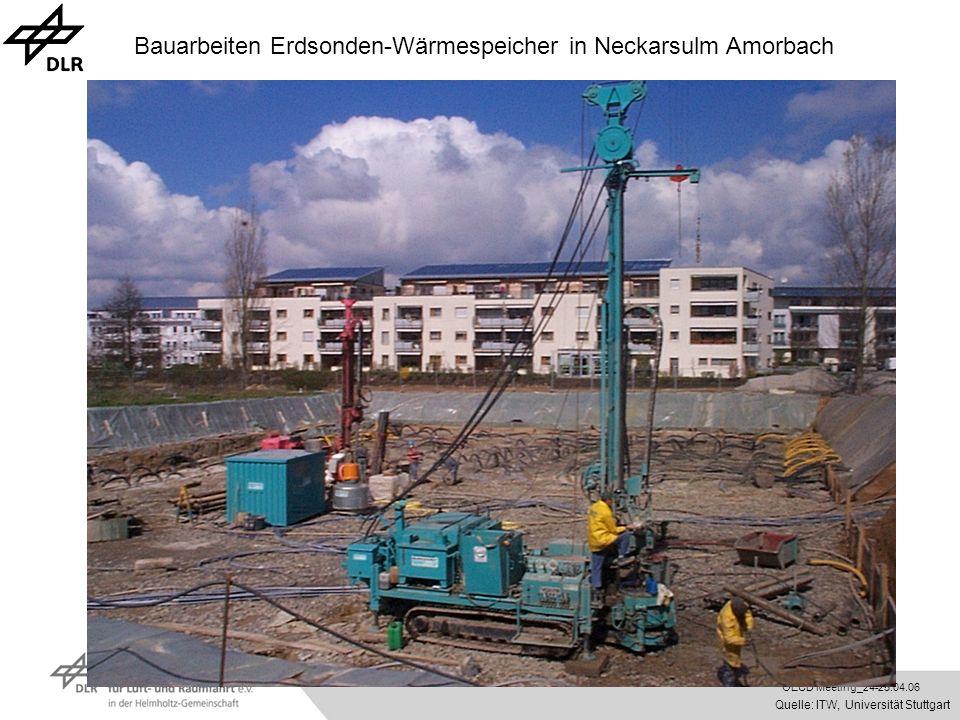 Bauarbeiten Erdsonden-Wärmespeicher in Neckarsulm Amorbach