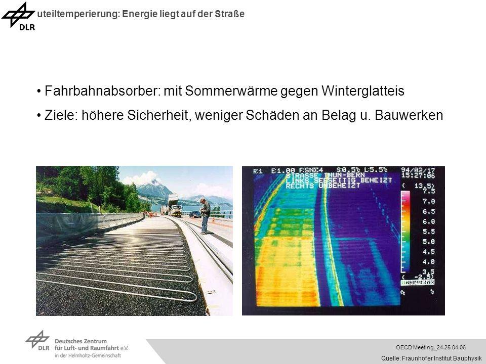 Bauteiltemperierung: Energie liegt auf der Straße