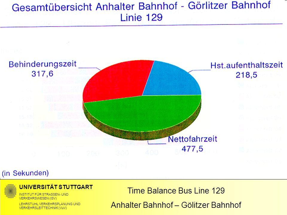 Anhalter Bahnhof – Gölitzer Bahnhof