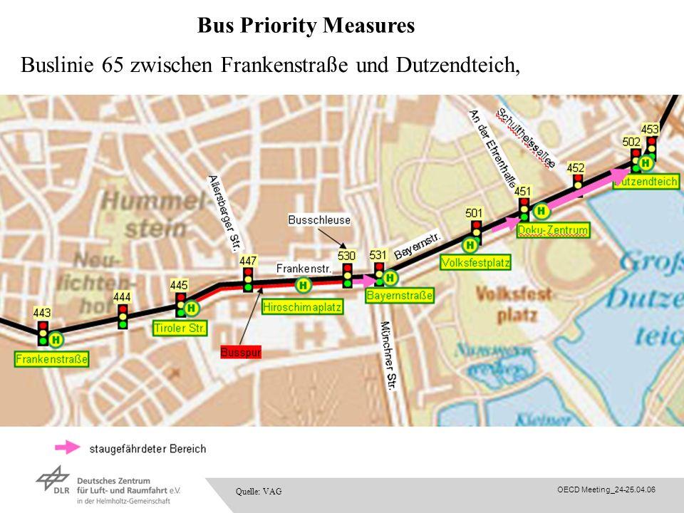 Buslinie 65 zwischen Frankenstraße und Dutzendteich,