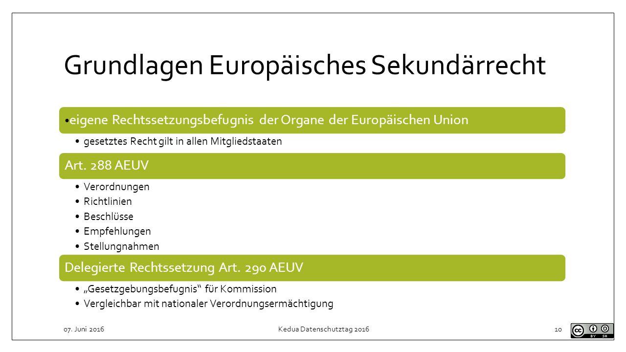 Grundlagen Europäisches Sekundärrecht