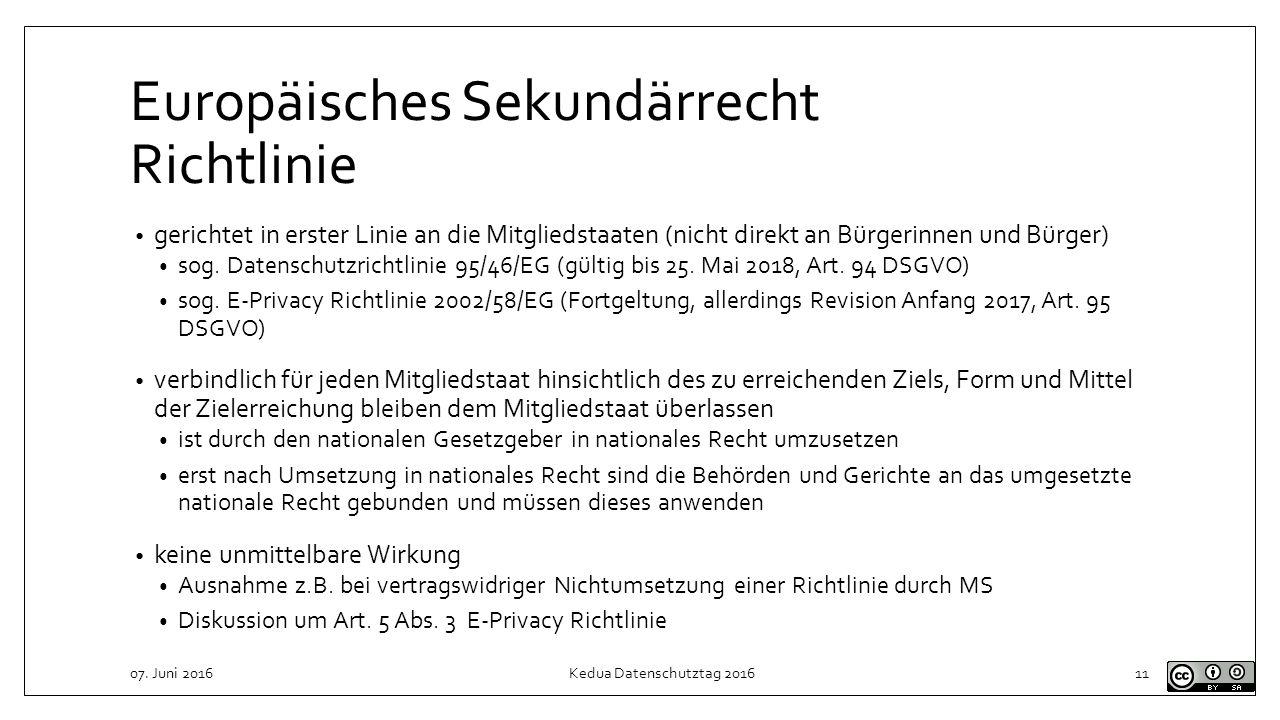 Europäisches Sekundärrecht Richtlinie