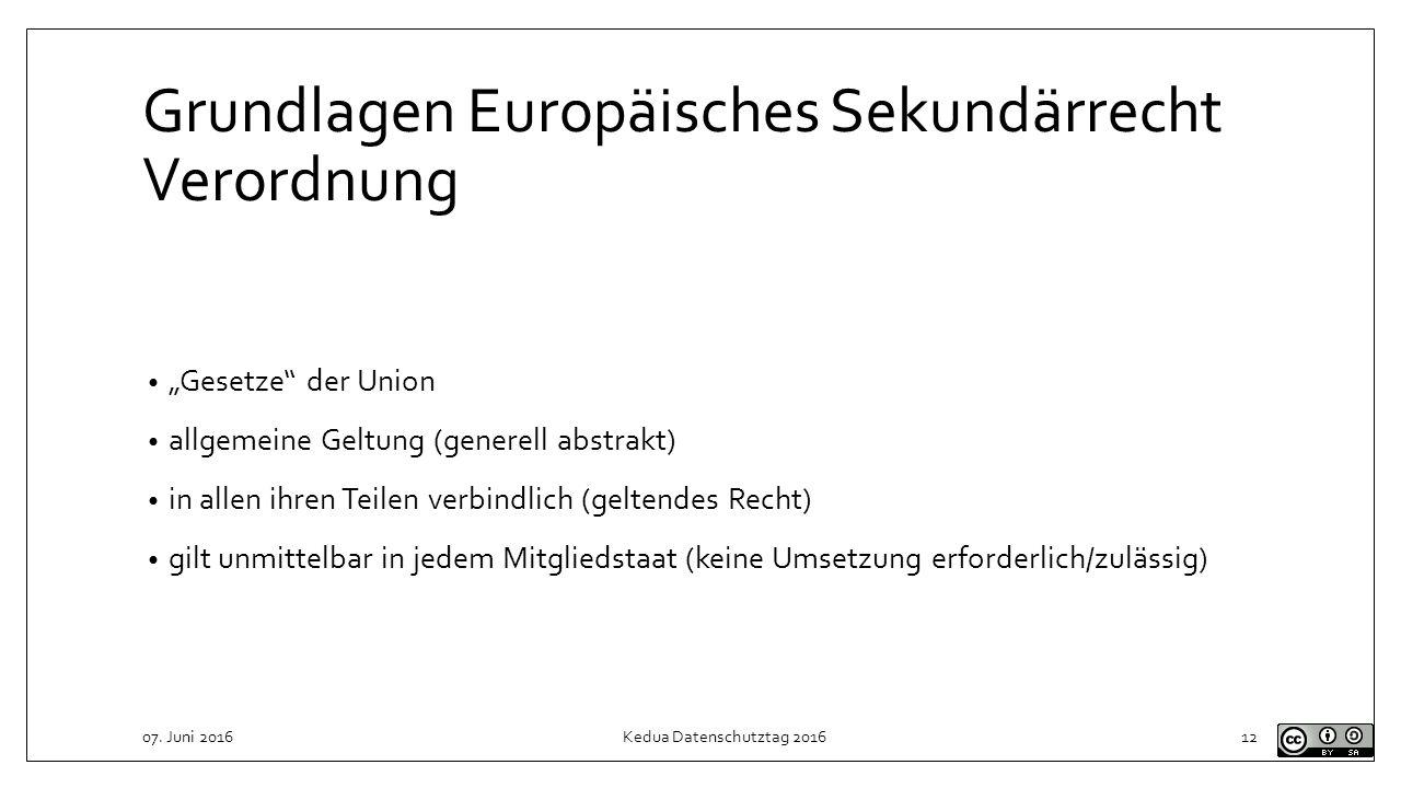 Grundlagen Europäisches Sekundärrecht Verordnung