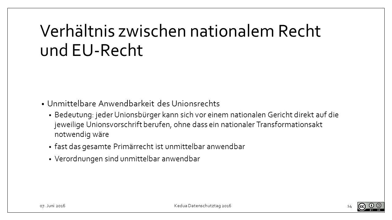 Verhältnis zwischen nationalem Recht und EU-Recht